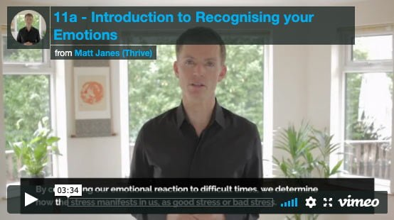 Introduction to Recognising your Emotions