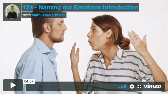 Introduction to Naming our Emotions