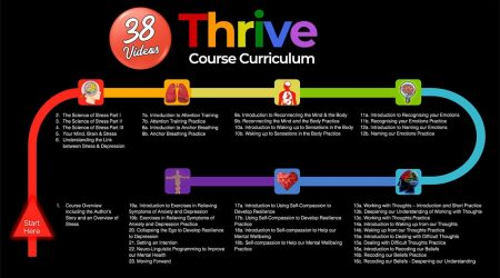 thrive curriculum